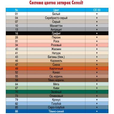 Затирка Ceresit CE 33 роса 2 кг